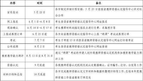 山东省教育厅关于20xx年面向社会开展教师资格考试及教师资格认定工作的通知