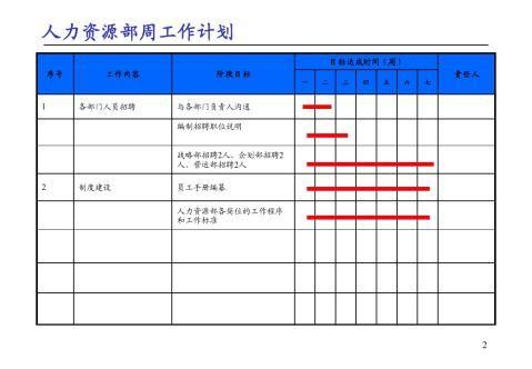 部门周月年工作计划模板