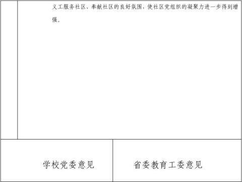 20xx年最佳党日活动方案推荐表样表