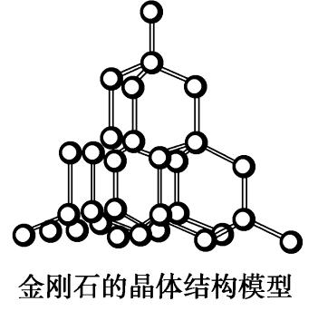 人教高中化学选修3第三章晶体结构与性质知识点填空