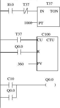可编程控制器技术应用PLC试卷1
