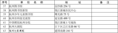 杭州市第二课堂场馆明细