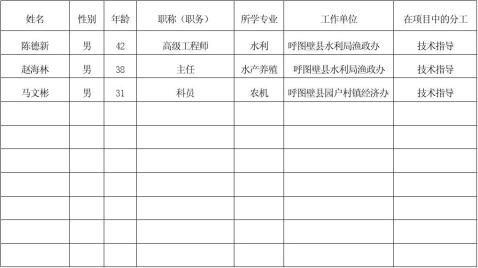 水产项目申请书1