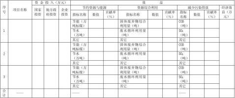 循环经济试点工作年度总结报告编制大纲