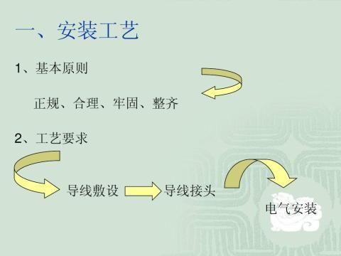 实训单联照明电路的安装及电工实训工艺要求2课时