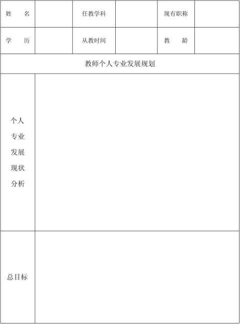 教师个人专业发展三年规划表