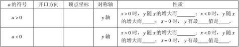 初中函数知识点总结加练习4二次函数1
