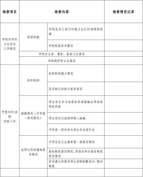 学校卫生安全工作检查记录表