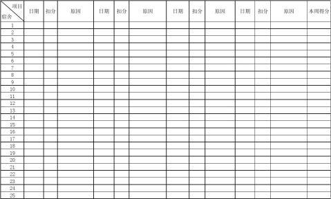 倚象中心小学卫生检查记录表