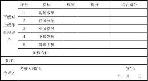 直接下级对上级管理绩效评价表