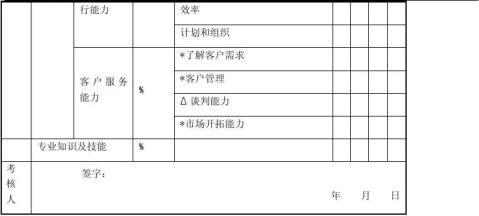 中高层管理人员能力考核上级下级同级评分表年度