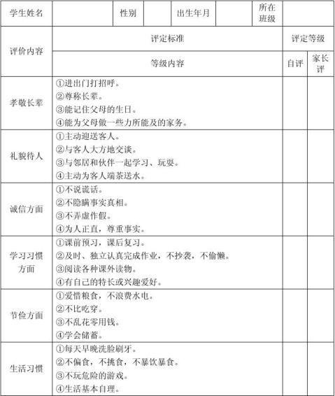 学生在家行为规范评价表供家长填写